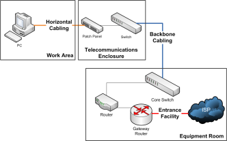 Structured_Cabling